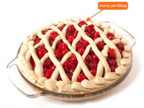 cherry pie anatomy