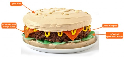 Hamburger cake anatomy