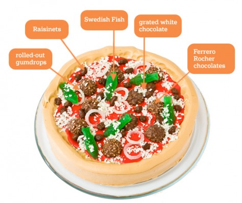 How To Make A Cake That Looks Like A Pizza
