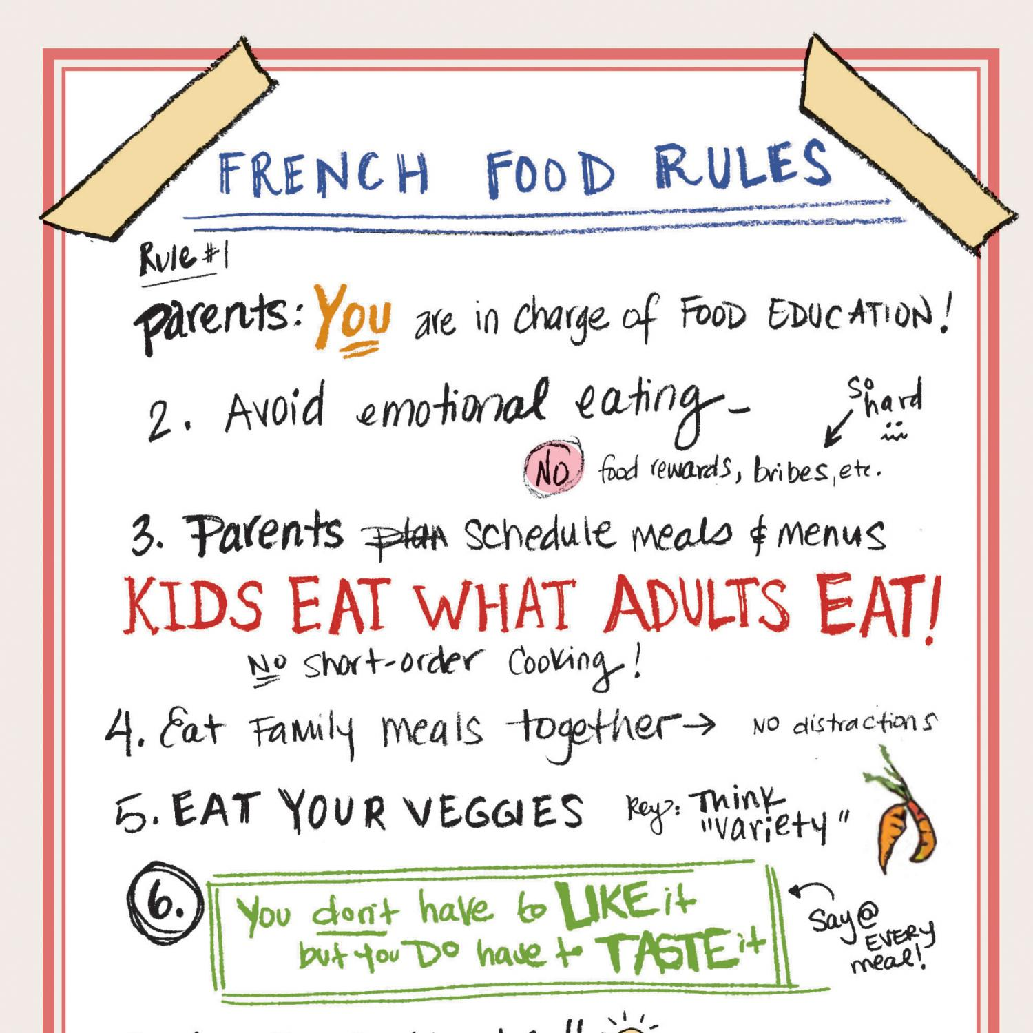 France Foods They Eat Food Rules Kids