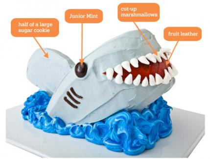 31 Awesome Birthday Cake Ideas Parenting