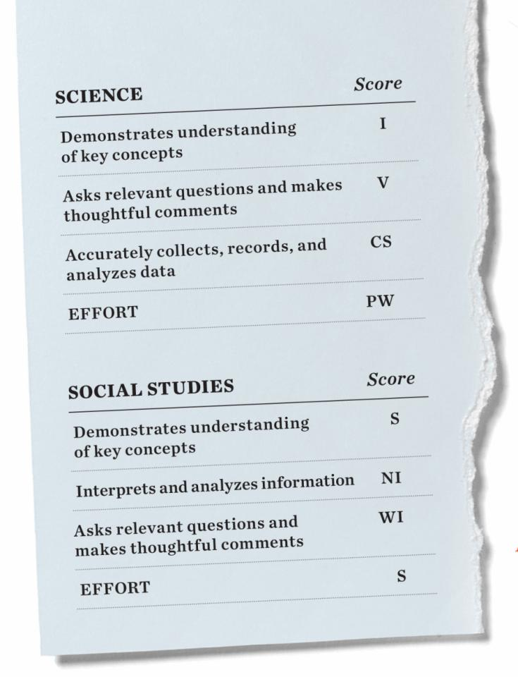 Decode Your Child s Report Cards